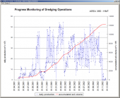 Progress Monitoring of Dredging Operations